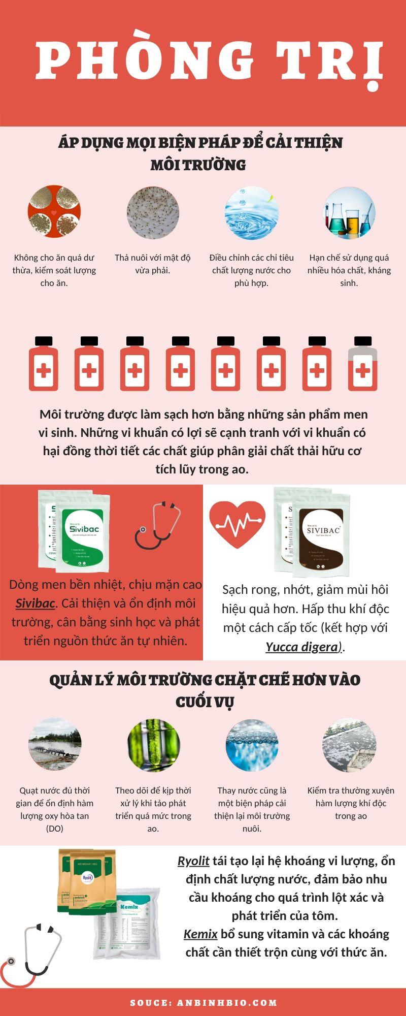 cách phòng trị bệnh đóng rong